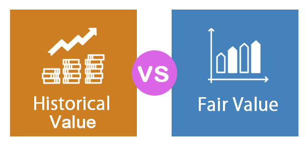 Historical Value vs Fair Value