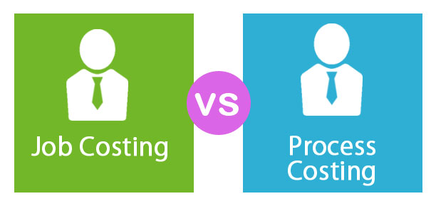 Job Costing vs Process Costing