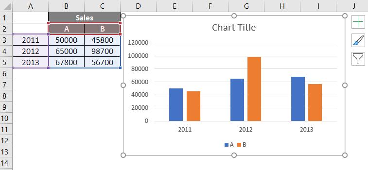 Chart Output