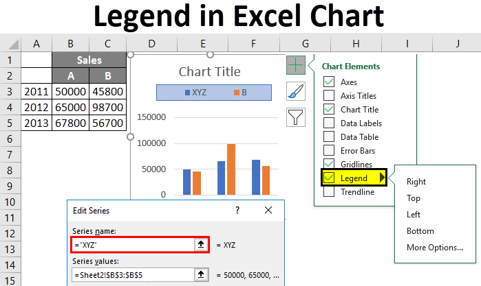 Legend in Excel Chart