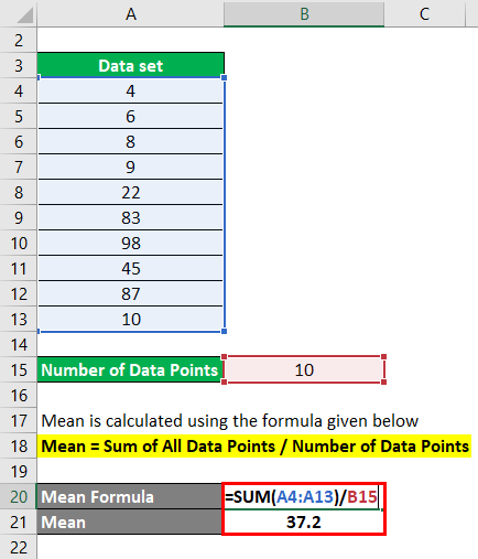 Calculation of Mean Formula Example 1