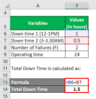 MTBF Formula Example 2-2