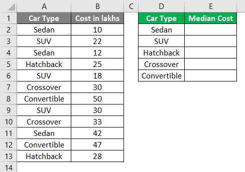 Median Example 3-2