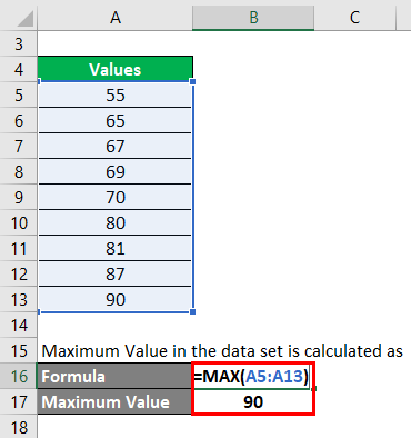 maximum value in the data set Example 1
