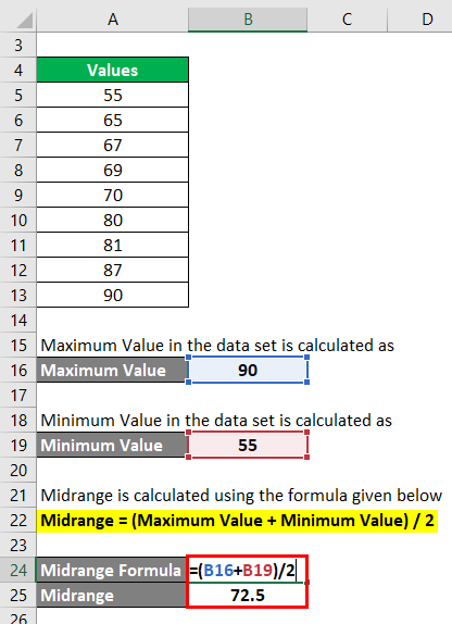 Calculation of Midrange for example 1