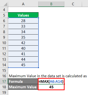 maximum value in the data set for example 2