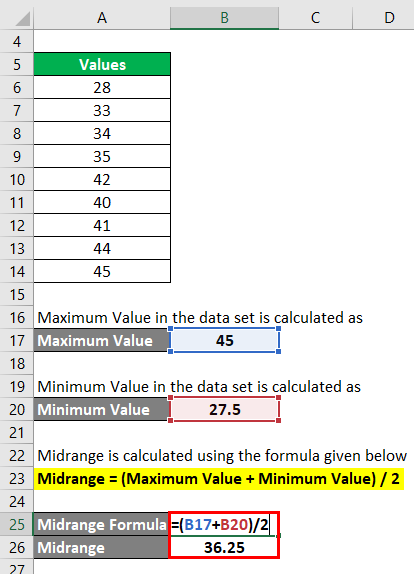 Calculation of Midrange for example 2