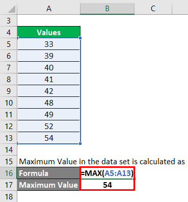 maximum value in the data set for example 3