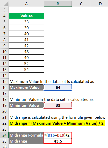 calculation of Midrange for example 3