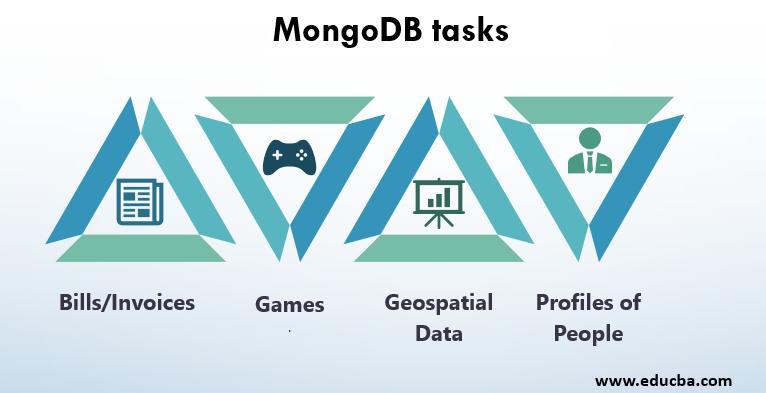 MongoDB tasks