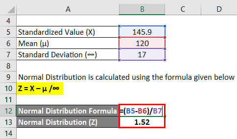 Calculation of Normal Distribution for Test
