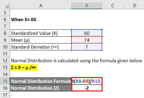 Calculation of Normal Distribution when x=60
