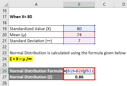 Calculation of Normal Distribution when x=80