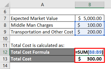 Calculation of Total Cost