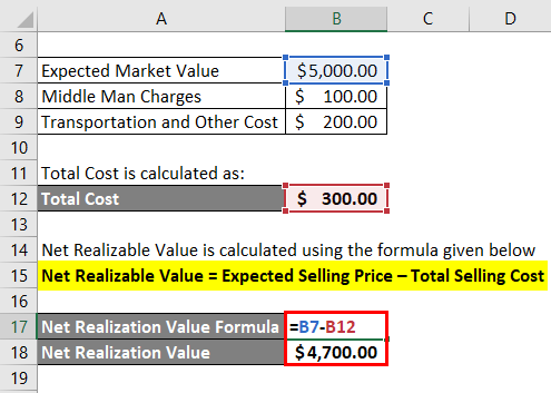 Calculation of Net Realizable Value