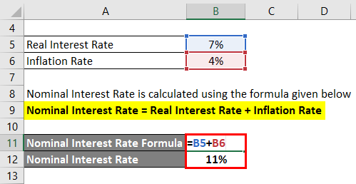 Calculation of Nominal Interest Rate 1