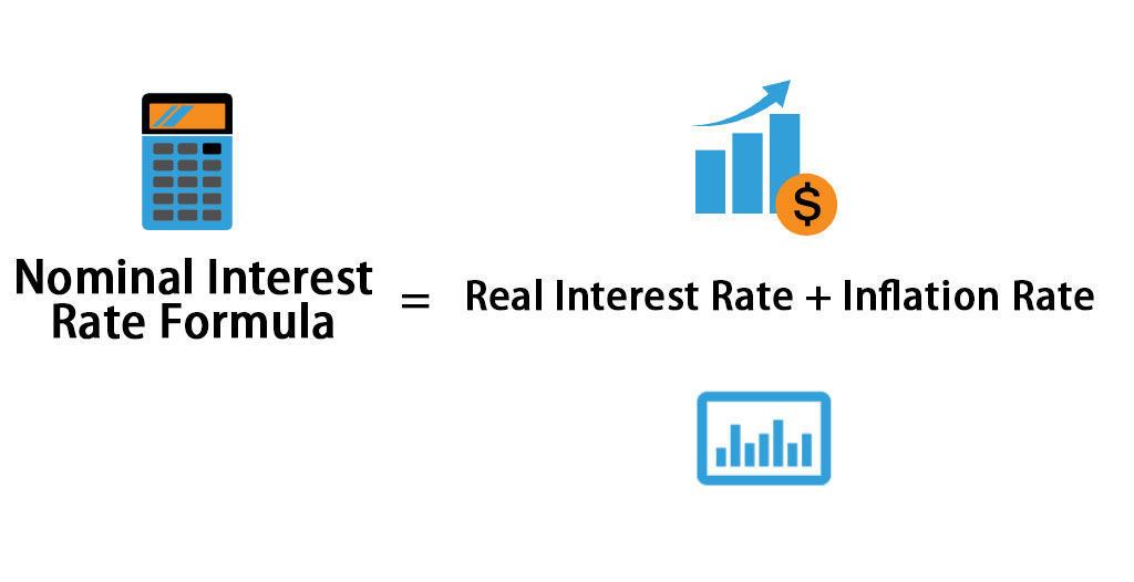 Nominal Interest Rate Formula