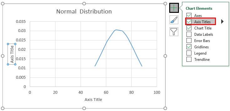 Normal Distribution Graph 2-9