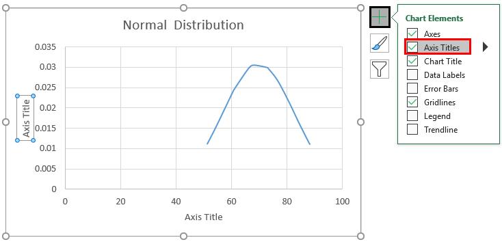 Normal Distribution Graph 2-9