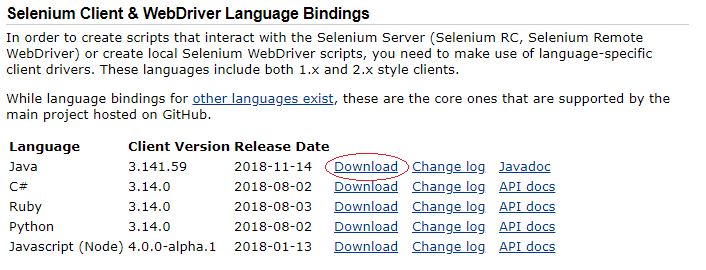 Now download the Selenium