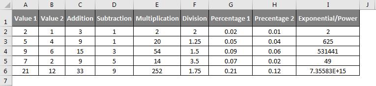 Operators in Excel example 1-1