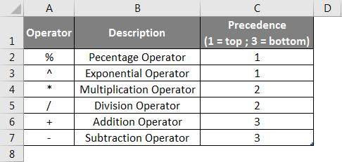 Operators in Excel example 1-2