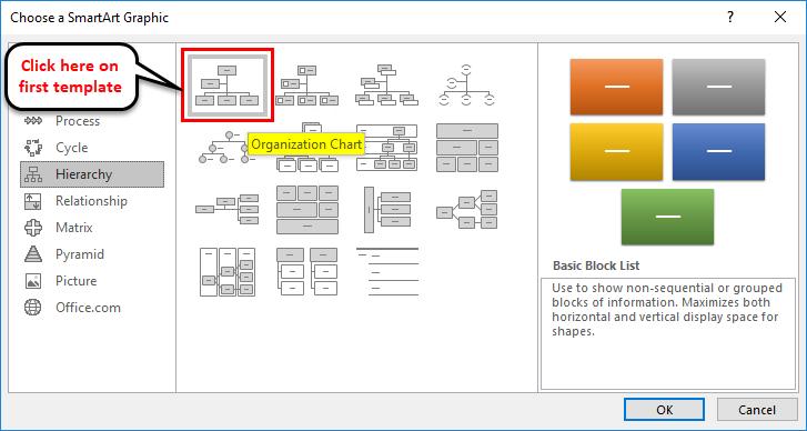 Organization Chart Example 1-4