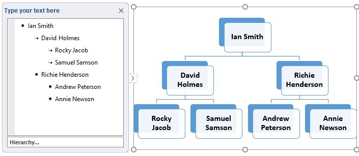 Organizational Chart Example 2-2