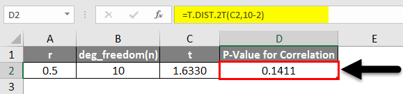 P-Value example 3-2