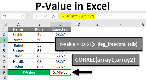 P-Value in excel