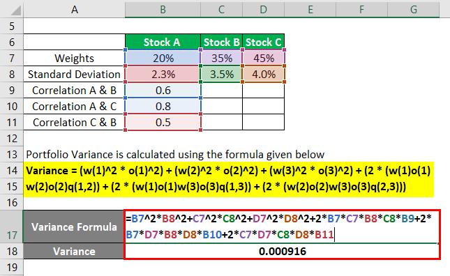 Calculation of Portfolio Variance Formula 1