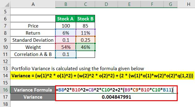 Calculation of Portfolio Variance Formula 2