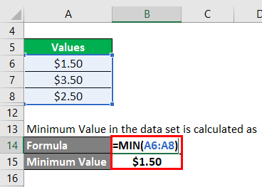 Minimum Value 1