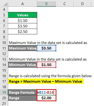 Range Formula Example 1
