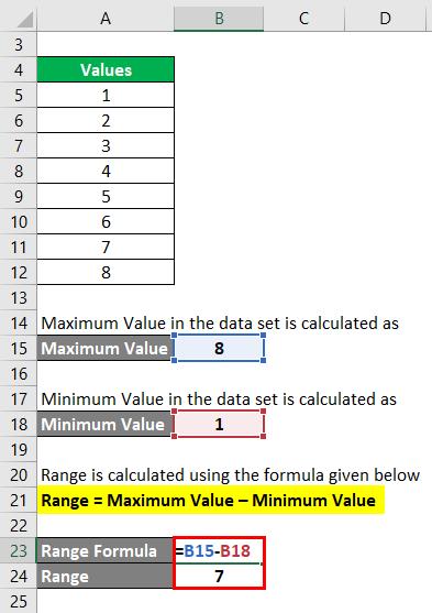 Range Formula Example 2