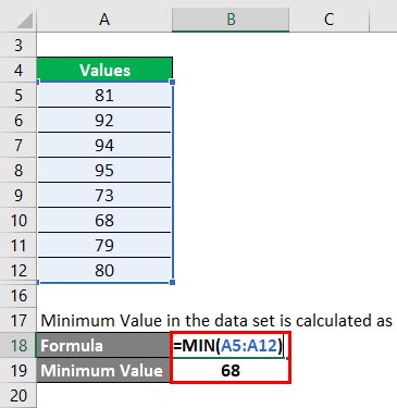 Minimum Value 3
