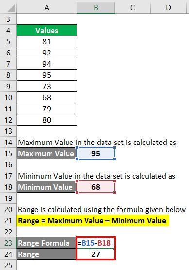 Range Formula Example 3