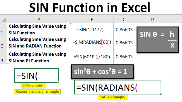 SIN Function in Excel