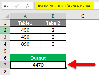 SUMPRODUCTfinal output