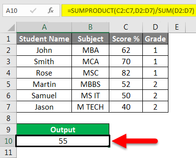 SUMPRODUCT Example 2-3
