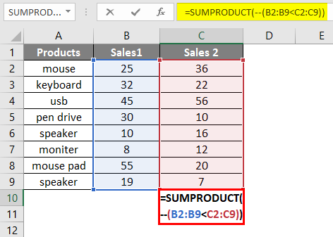 SUMPRODUCT Formula Example 3-2