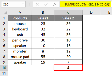 SUMPRODUCT Formula Example 3-3
