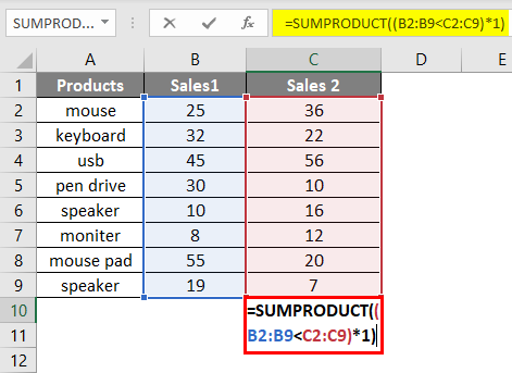 SUMPRODUCT Formula Example 3-4