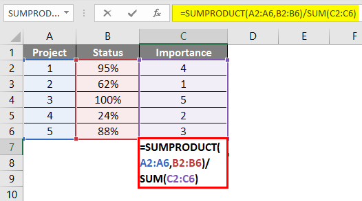 SUMPRODUCT Formula Example 6-2
