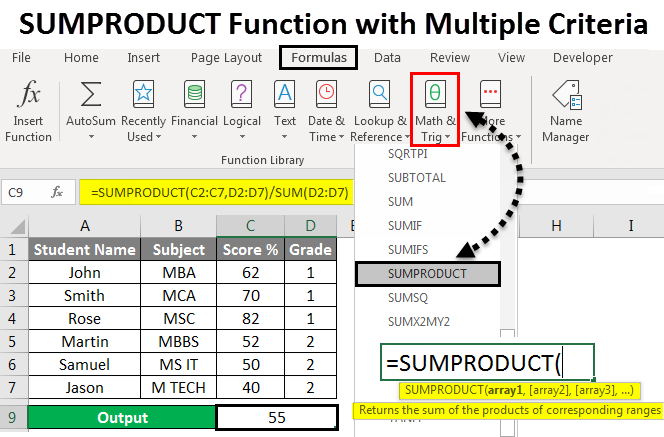 SUMPRODUCT function with multiple criteria