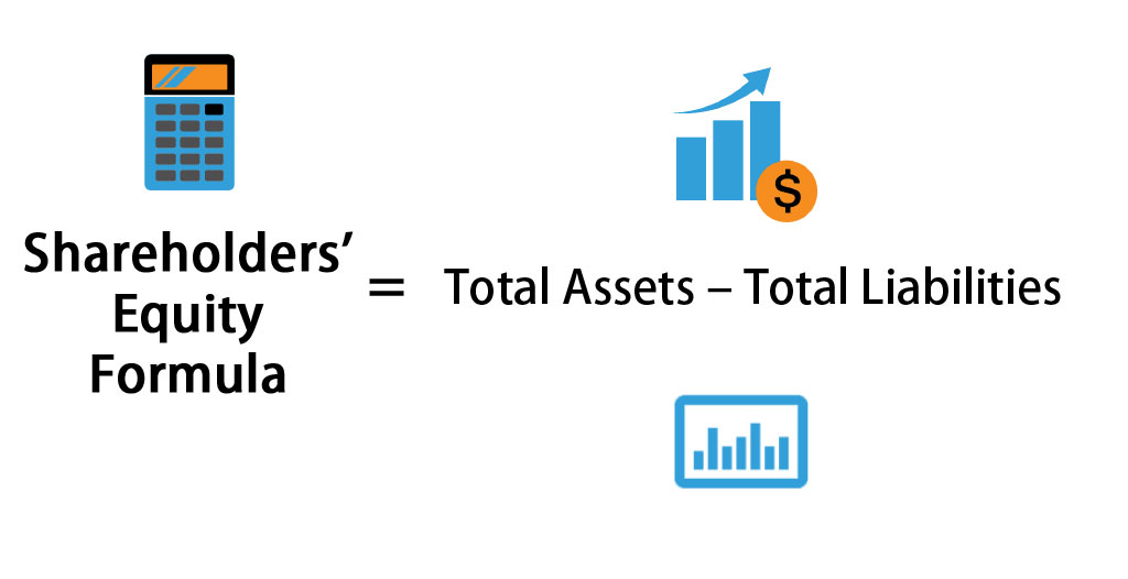 Shareholders' Equity Formula