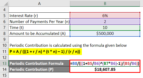 Calculation of Periodic Contribution