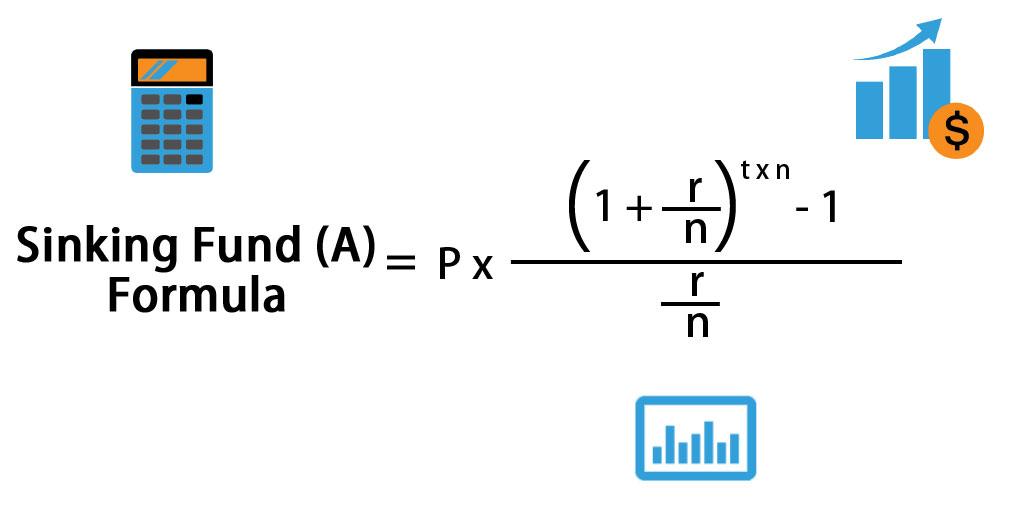 Sinking Fund Formula