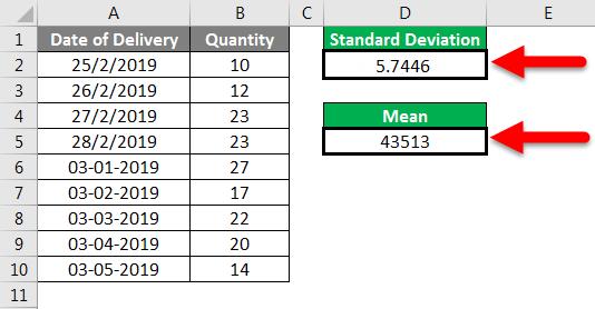 Standard Deviation Formula example 3-2