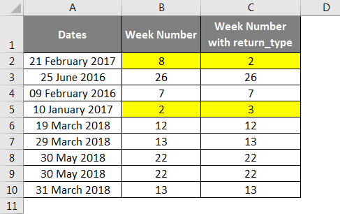 Week Numbers example 1-5